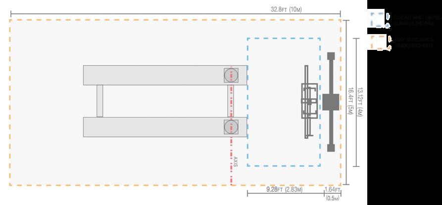 configuration requirements
